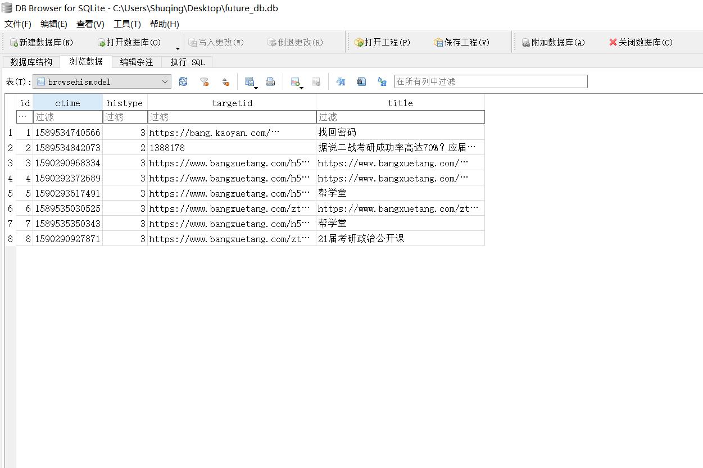 SQLite_data