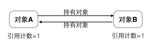 memory-cycle-1